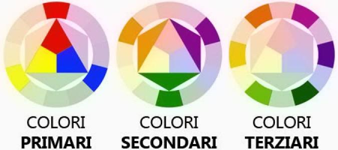 abbinare colori dei vestiti